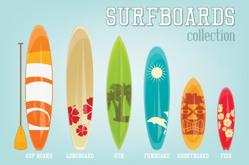 Phuket Sufing Kata Beach Surfboards Collection